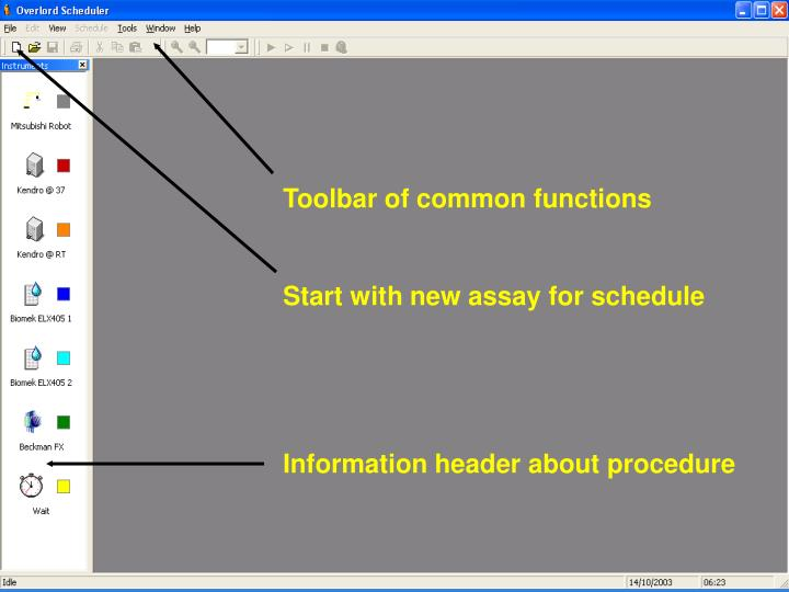 Toolbar of common functions