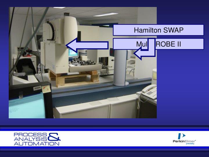 Hamilton SWAP