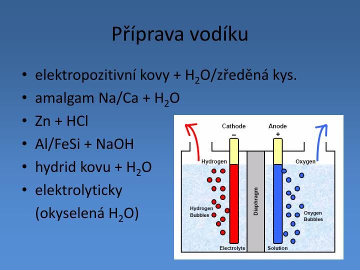 Příprava vodíku