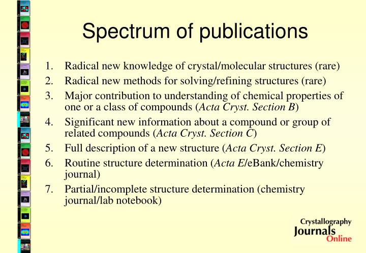 Spectrum of publications