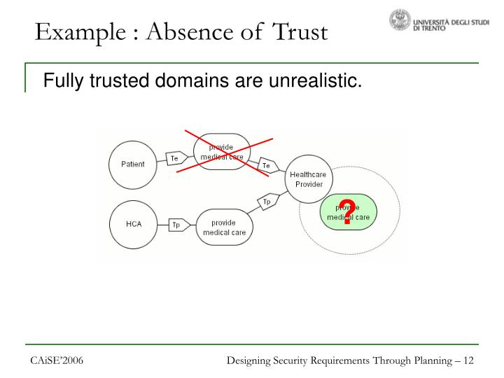 Example : Absence of Trust
