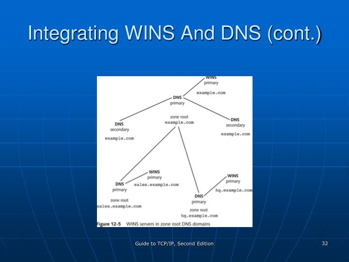Integrating WINS And DNS (cont.)