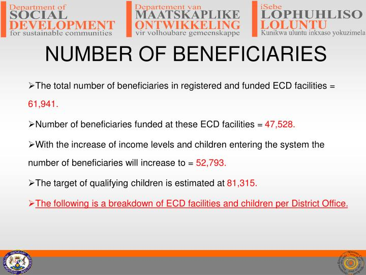 NUMBER OF BENEFICIARIES