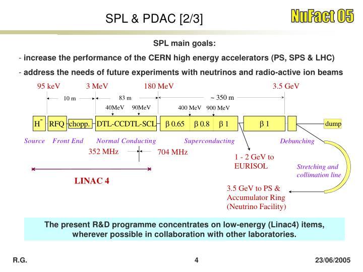 SPL & PDAC [2/3]