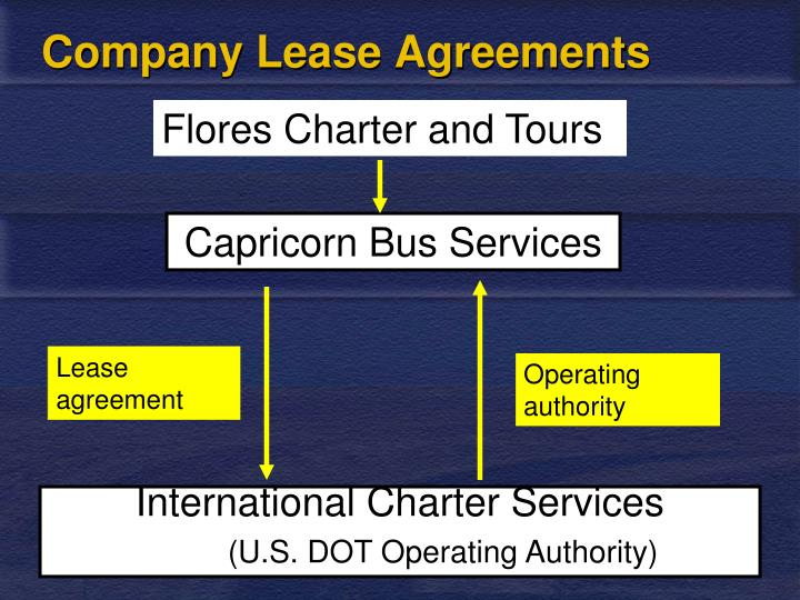 Capricorn Bus Services