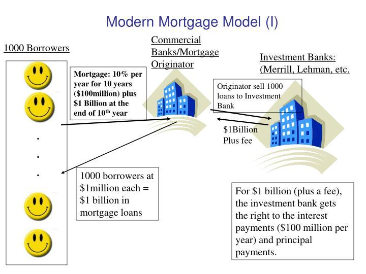 Modern Mortgage Model (I)