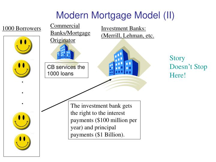 Modern Mortgage Model (II)