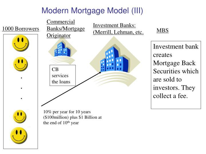 Modern Mortgage Model (III)