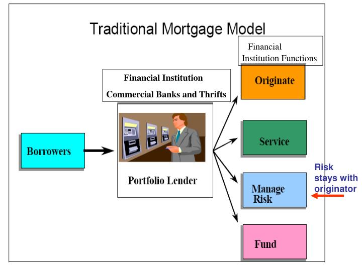 Financial Institution Functions