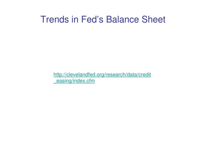 Trends in Fed's Balance Sheet