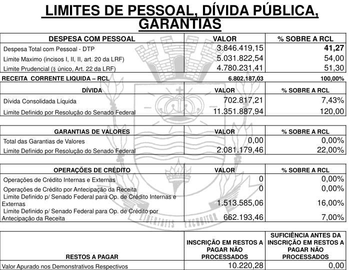 LIMITES DE PESSOAL, DÍVIDA PÚBLICA, GARANTIAS