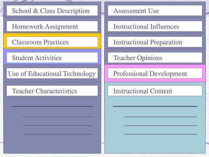 School & Class Description