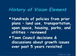 history of vision element1
