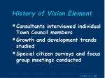 history of vision element2