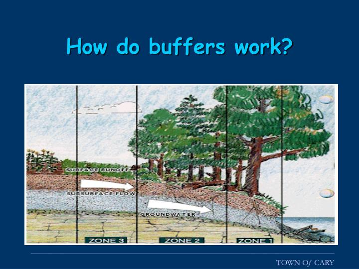 How do buffers work?