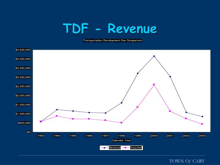 TDF - Revenue