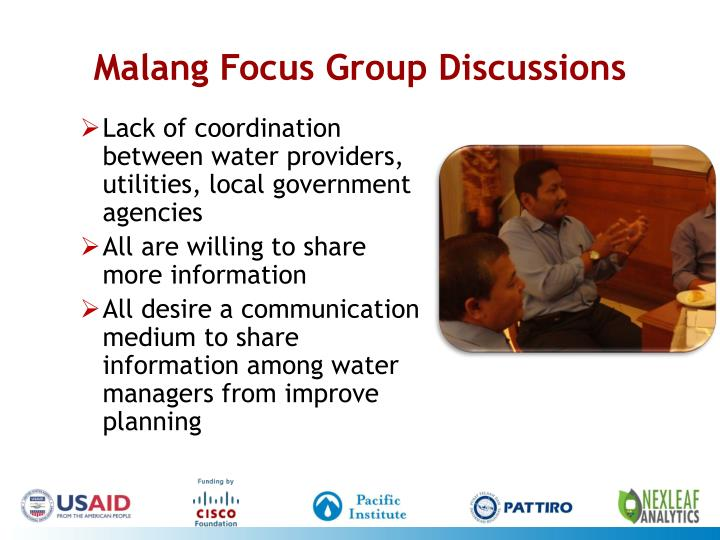Malang Focus Group Discussions