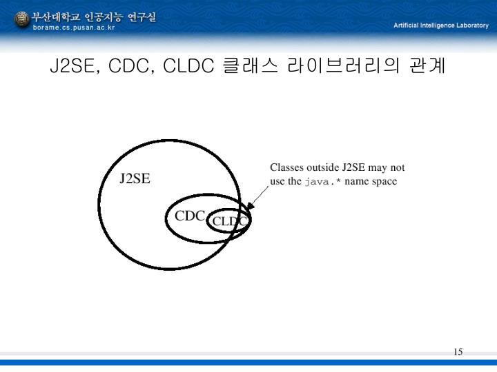 J2SE, CDC, CLDC