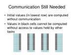 communication still needed