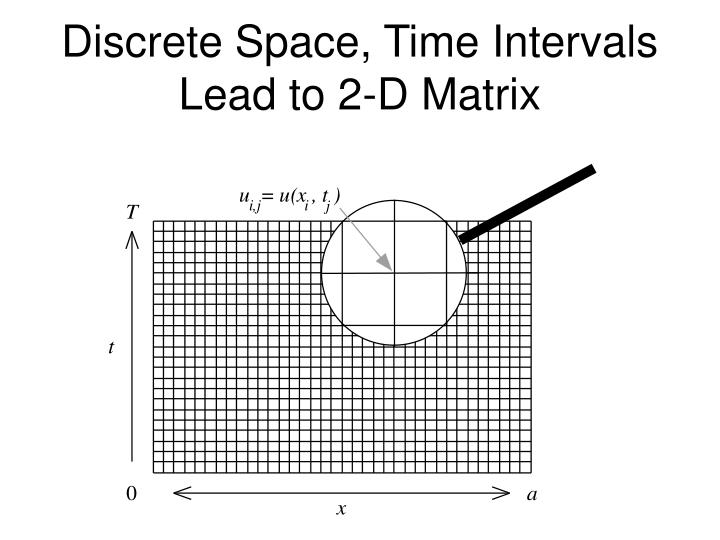 Discrete Space, Time Intervals Lead to 2-D Matrix