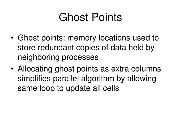 Ghost Points