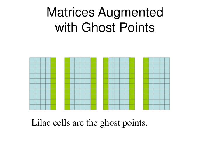 Matrices Augmented