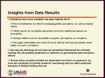 insights from data results