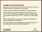 insights from data results1