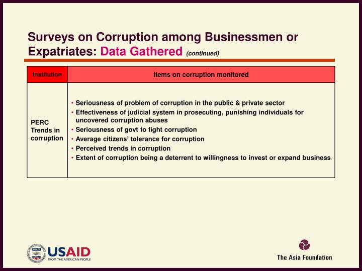 Surveys on Corruption among Businessmen or Expatriates: