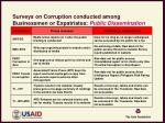 surveys on corruption conducted among businessmen or expatriates public dissemination