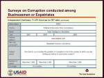 surveys on corruption conducted among businessmen or expatriates3