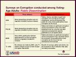surveys on corruption conducted among voting age adults public dissemination