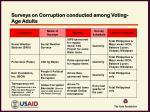surveys on corruption conducted among voting age adults
