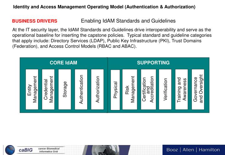 Enabling IdAM Standards and Guidelines
