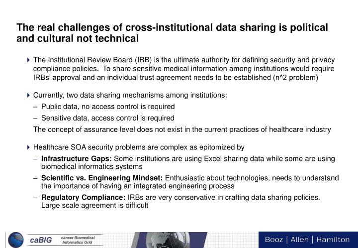 The real challenges of cross-institutional data sharing is political and cultural not technical