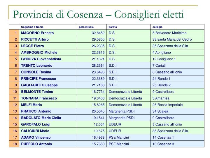 Provincia di Cosenza – Consiglieri eletti