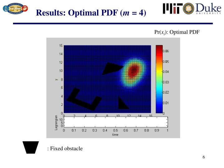 Results: Optimal PDF (
