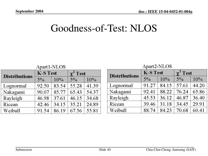Goodness-of-Test: NLOS