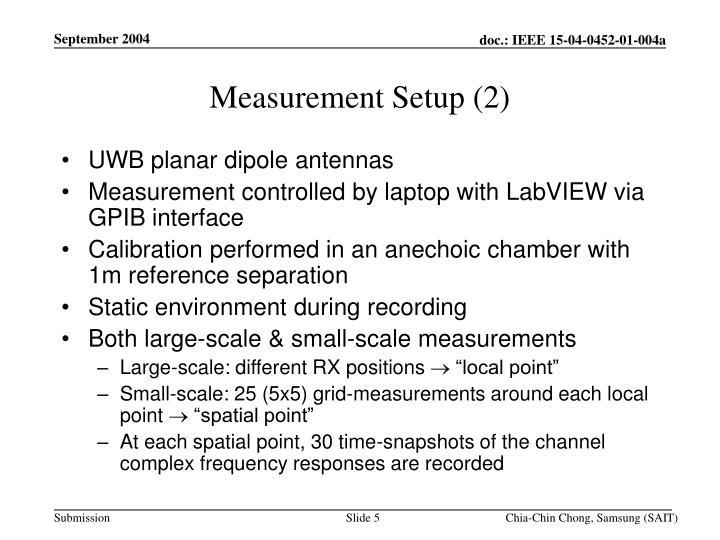 Measurement Setup (2)