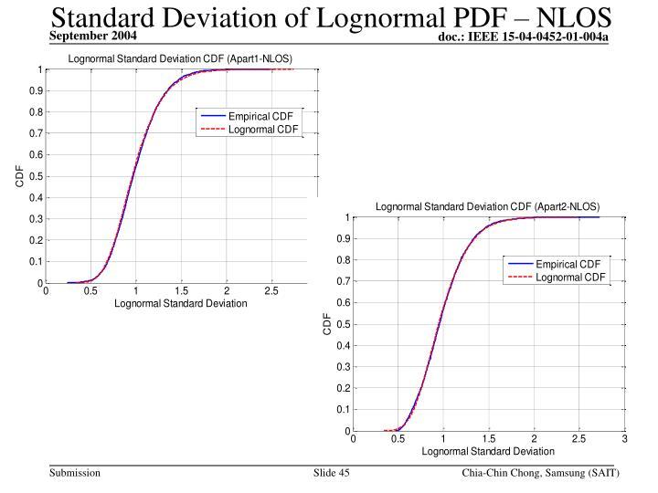 Standard Deviation of Lognormal PDF – NLOS