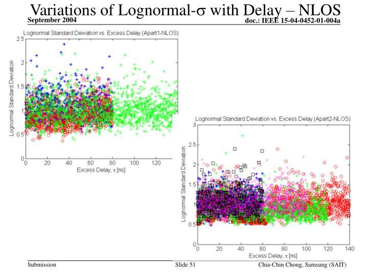Variations of Lognormal-