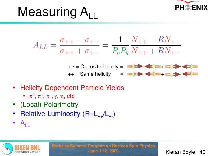 Measuring A