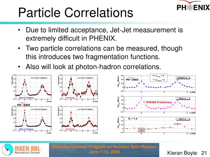 Particle Correlations
