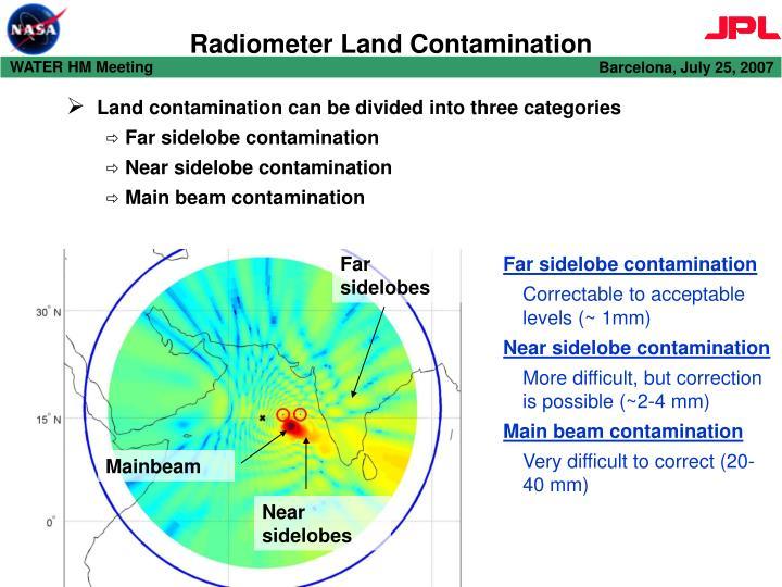 Radiometer Land Contamination