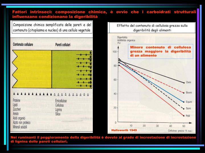 Fattori intrinseci: composizione chimica, è ovvio che i carboidrati strutturali influenzano condizionano la digeribilità