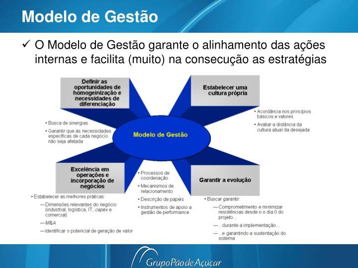 O Modelo de Gestão garante o alinhamento das ações internas e facilita (muito) na consecução as estratégias