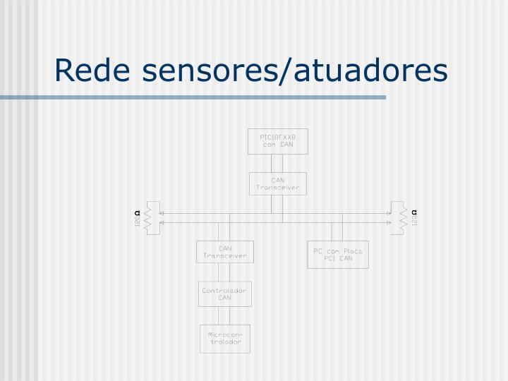 Rede sensores/atuadores
