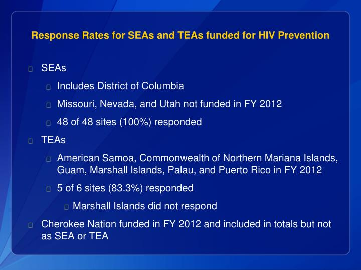 Response Rates for SEAs and TEAs funded for HIV Prevention