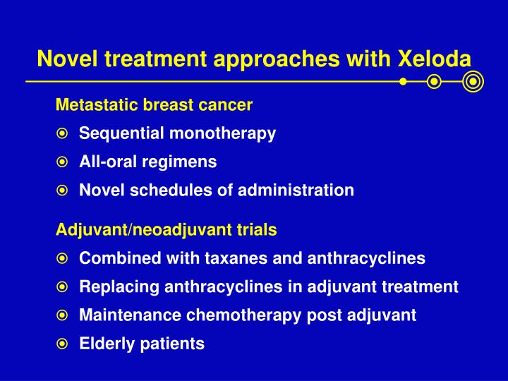 Novel treatment approaches with xeloda