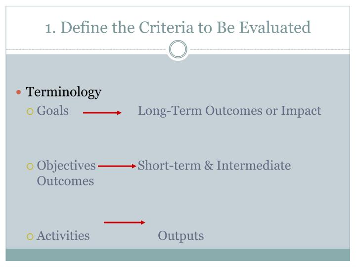1. Define the Criteria to Be Evaluated
